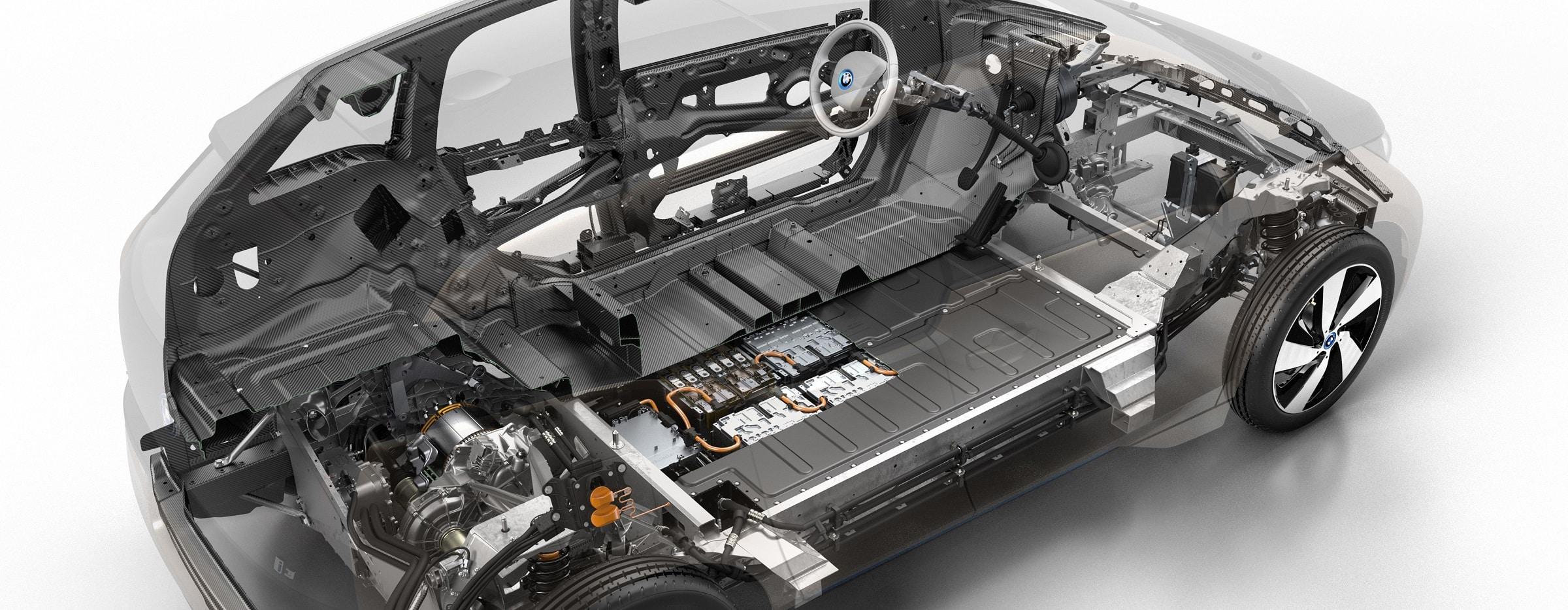 Elektroauto Batterie und Laden